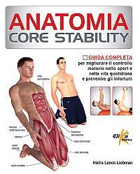 Anatomy for Core Stability